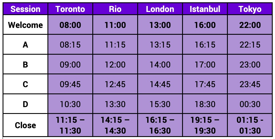 TDSIG Web Carnival session times