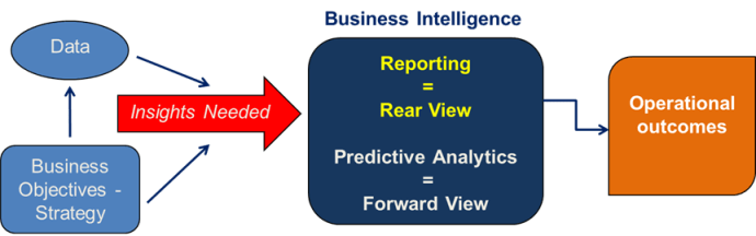 Predictive Analytics PNG
