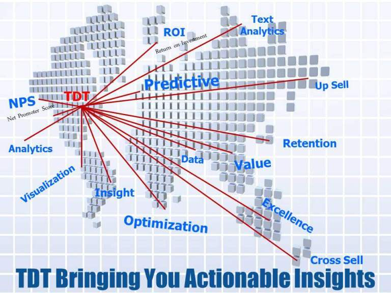 TDT Bringing You Actionable Insights model