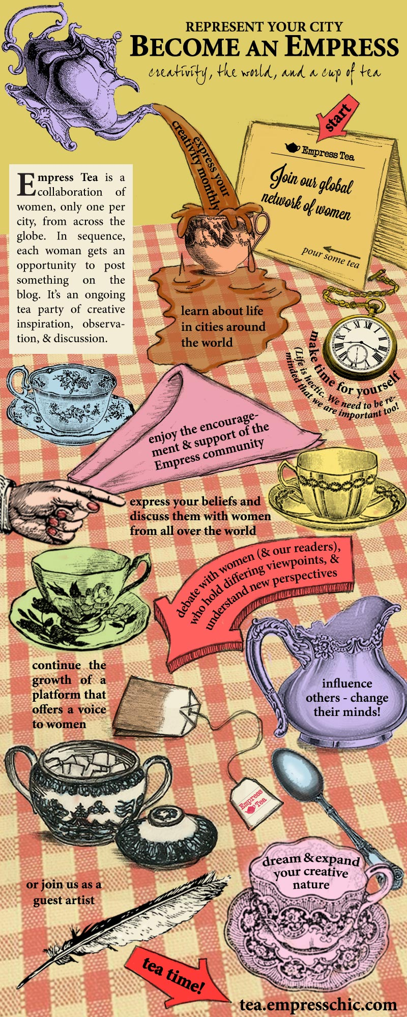Be-an-Empress-Tea-Infographic-Join-Us