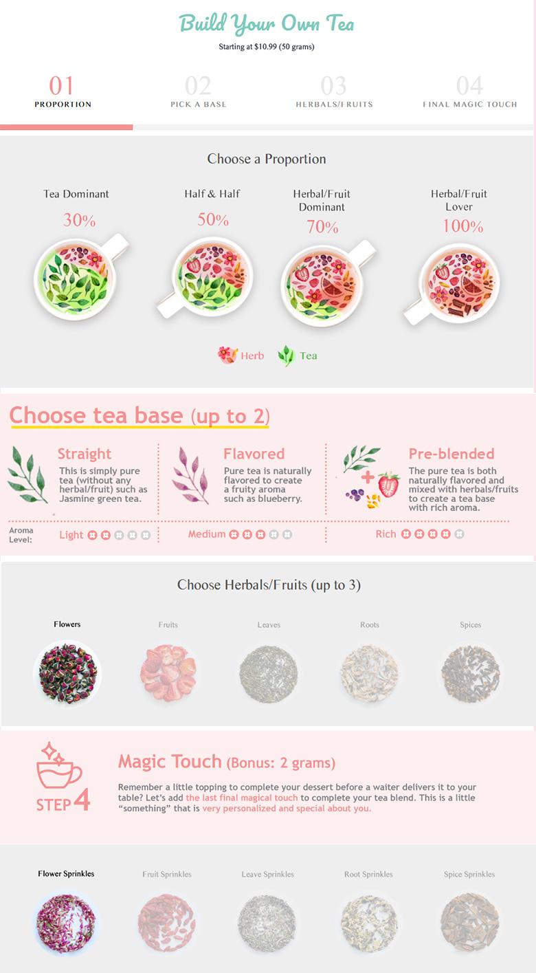 Build Your Own Tea with The6Tea Canada - Custom Tea Blends Canada