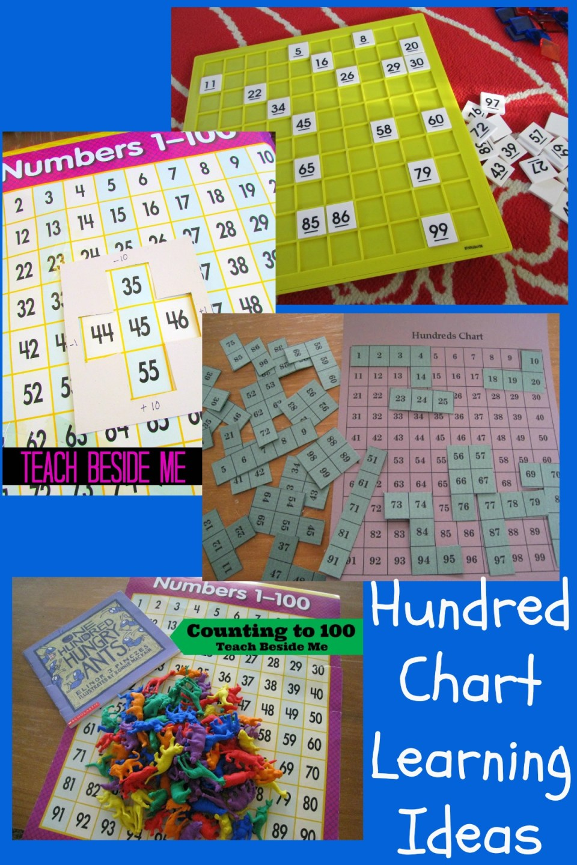 Hundred Chart Learning Ideas Teach Beside Me