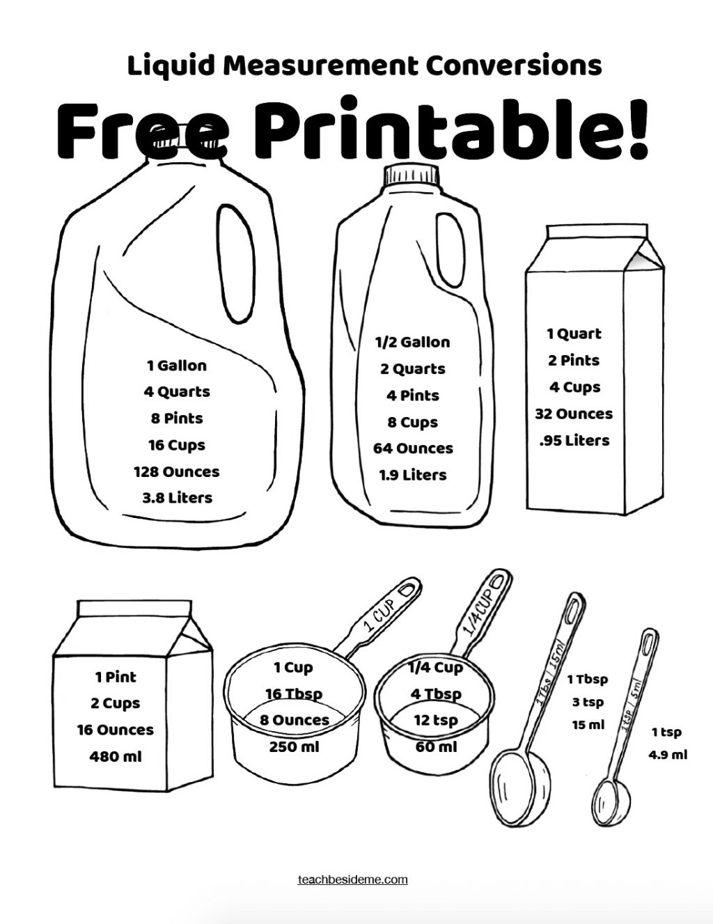 Free Measurement And Conversion Printables And Cheatsheets