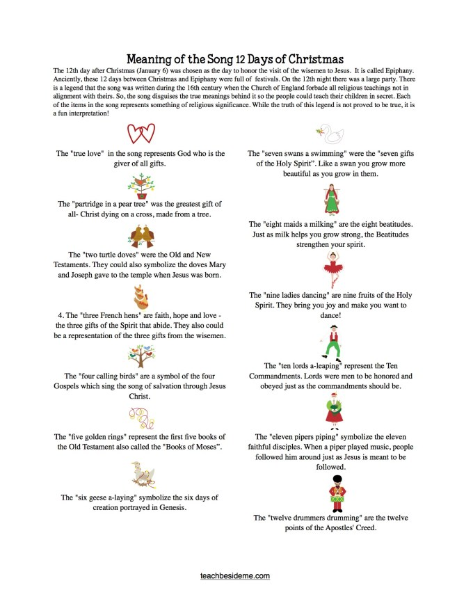 Twelve Days Of Christmas Meaning Christmaswalls