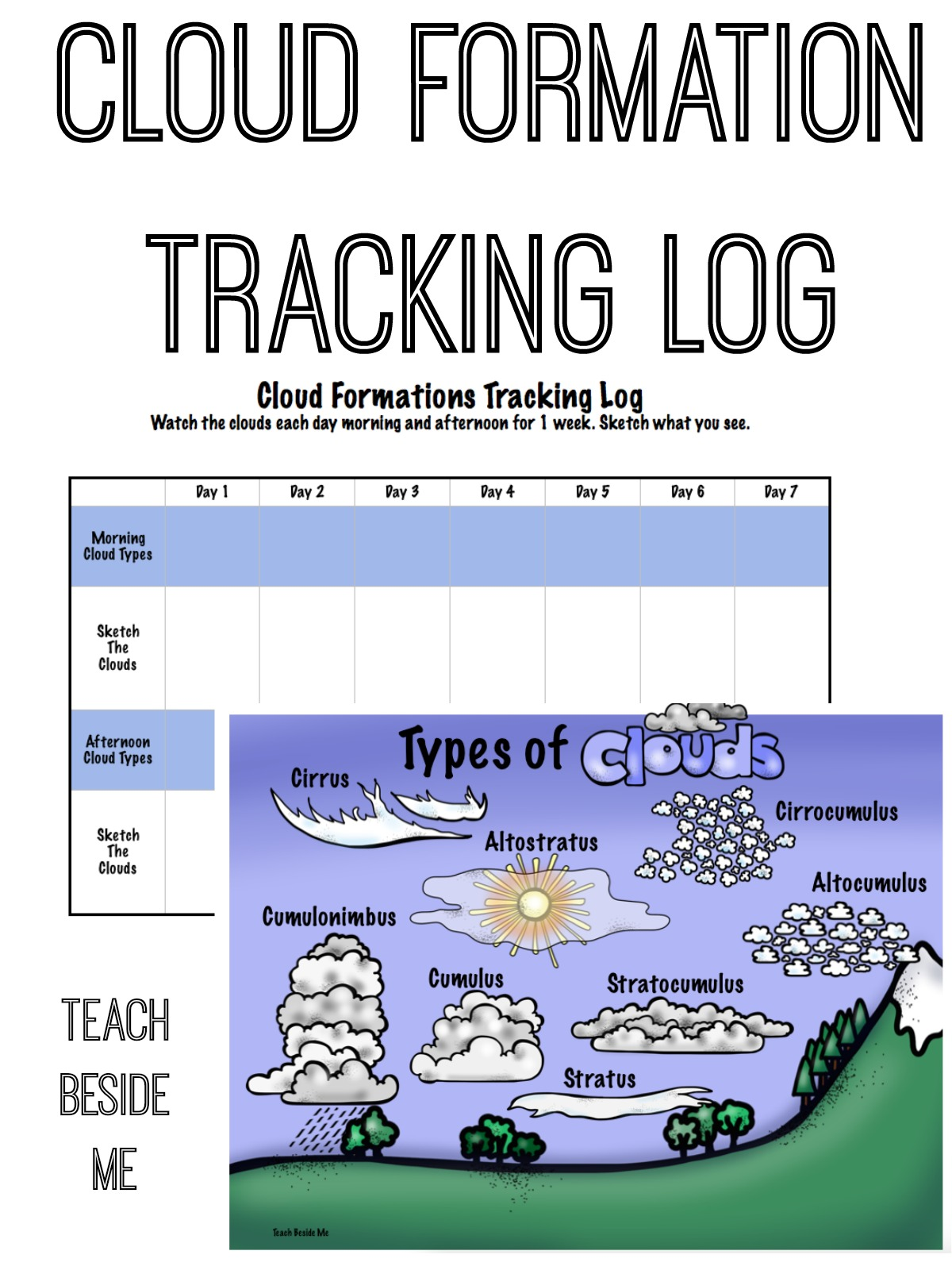 Cloud Formations Amp Tracking Sheet