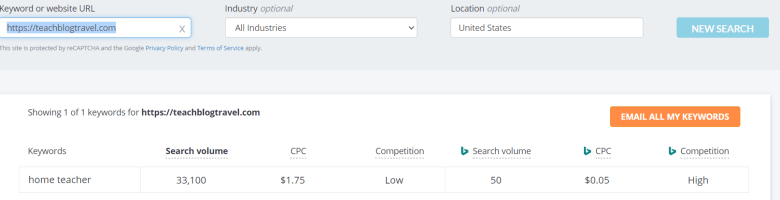 Blog Pillar Content Planner Example 1 for Wordstream Site App for keyword research