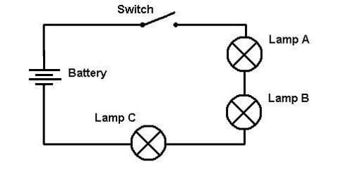 Circuits: One Path For Electricity