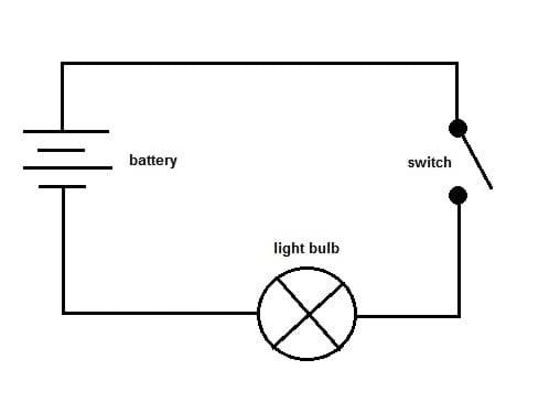 simple wiring diagram light switch wiring diagram A Simple Light Switch Wiring basic wiring queenz kustomz 1 way light switch simple light switch wiring
