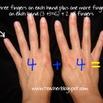 FourFingers with Numbers