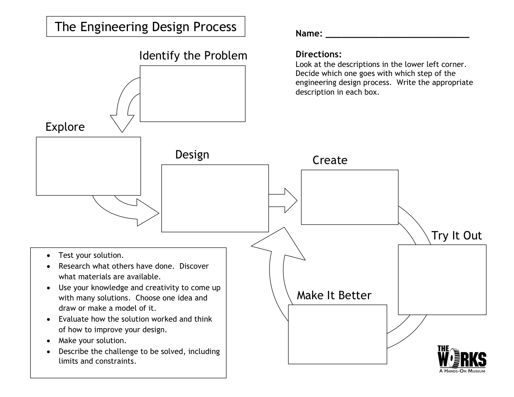Egfi For Teachers Lesson The Engineering Design Process