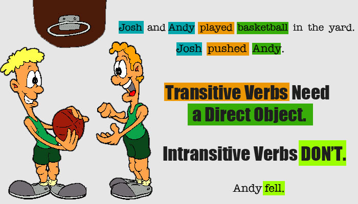 Free English Lesson Plans – Transitive and Intransitive Verbs Worksheet