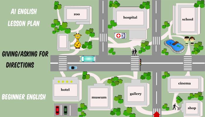 English Exercises: Asking and giving directions