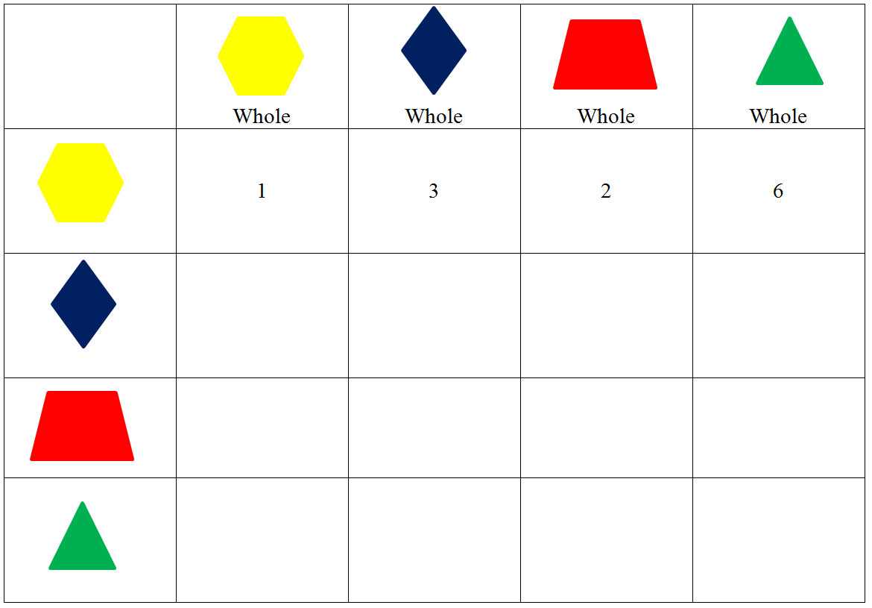 Pattern Block Fraction Worksheet