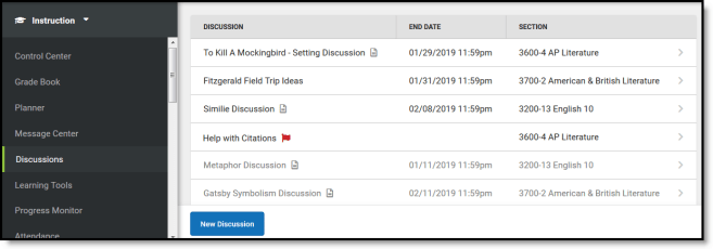Discussion tab
