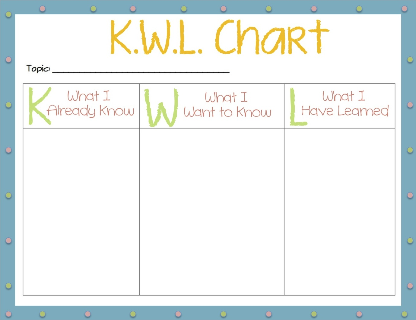 Reading Comprehension And Kwl Charts Teacherstrong