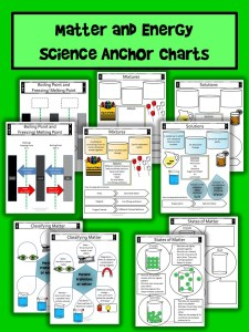 anchorh charts matter and energyC