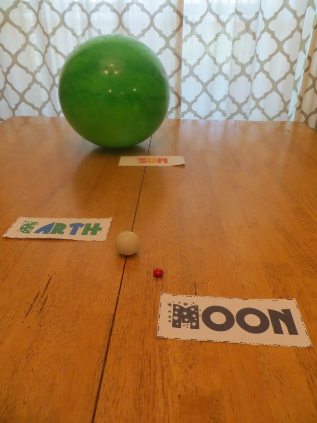 Comparing the Sun, the Earth, and the Moon Model