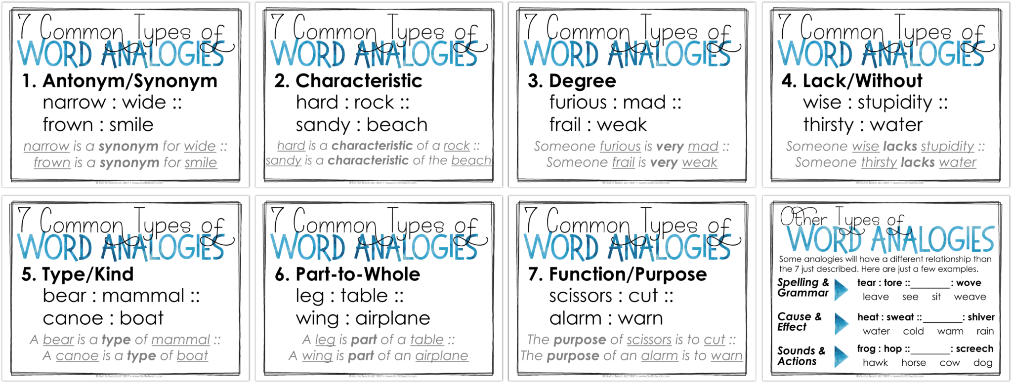 Build Vocabulary With Wordogies Teacher Thrive