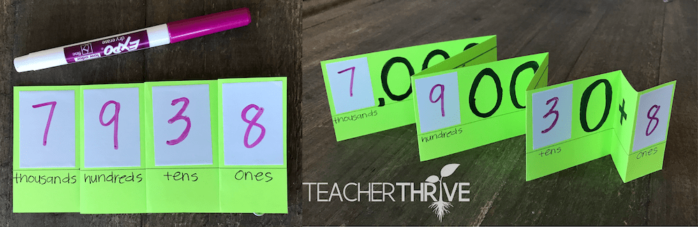 photo relating to Place Value Strips Printable named Palms-upon Actions for Instruction Room Price tag Trainer Be successful