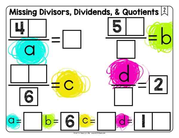 Missing Divisors, Dividends, and Quotients