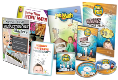 Multiplication Mastery Bundle - How to teach multiplication to struggling students