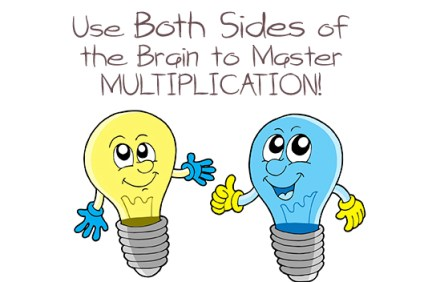 Multiplication_how_to_learn_3rd_grade