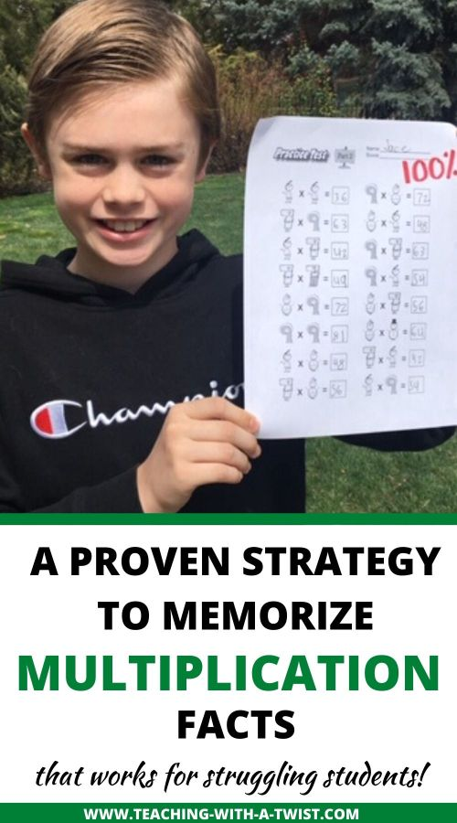 How to Memorize Multiplication Facts for Struggling Students