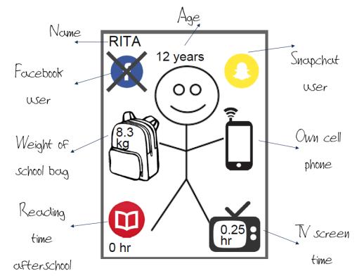 data_card