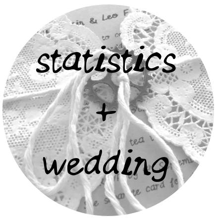 stats_wedding