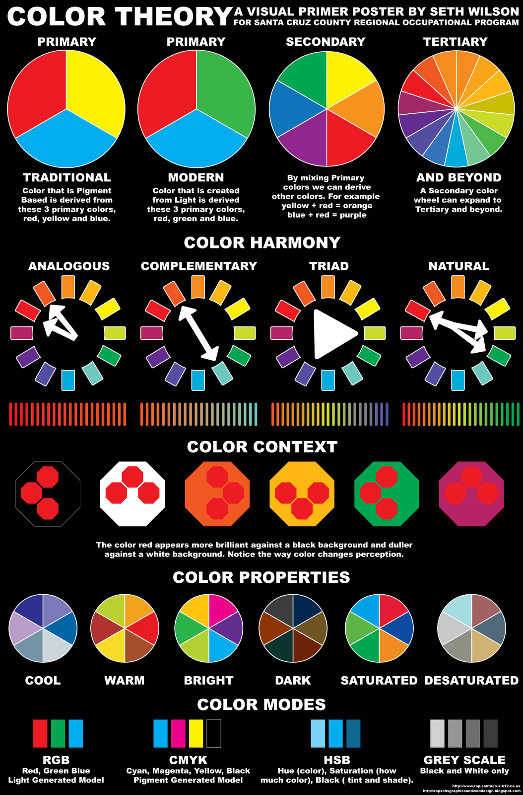 Colour Theory Posters