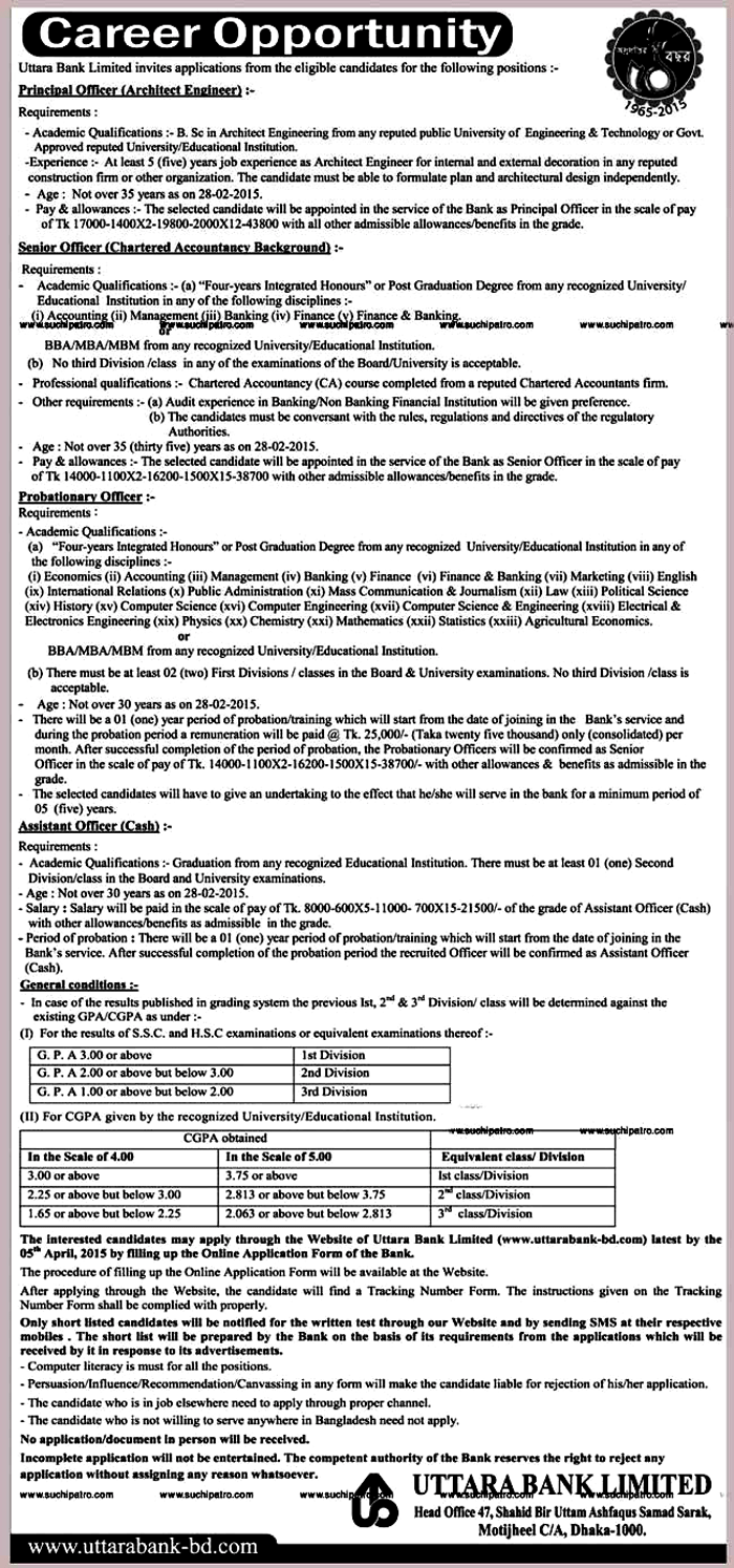 Uttara Bank Limited Job Circular In Bangladesh