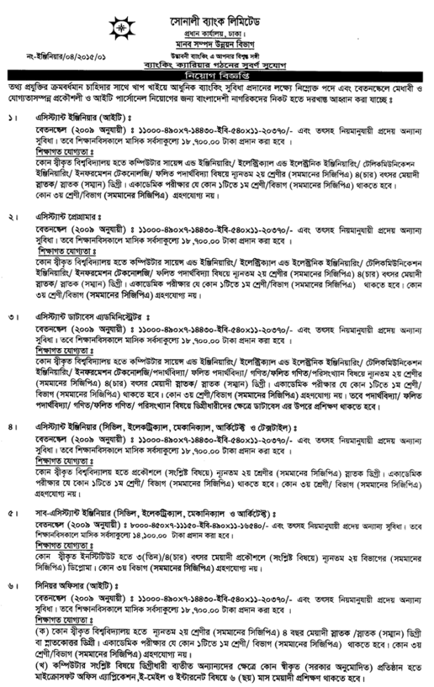 Sonali Bank Limited Job Circular 2015