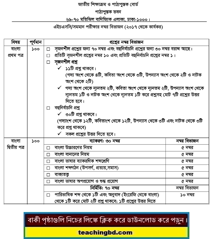 HSC Exam 2017 New Syllabus Mark and Distribution