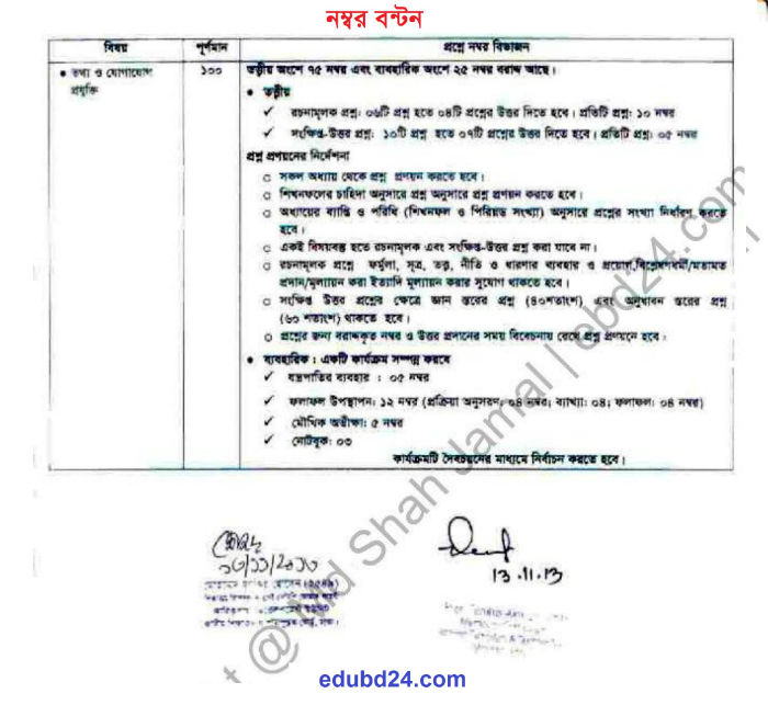 HSC syllabus of Information and communication technology session 2013-14