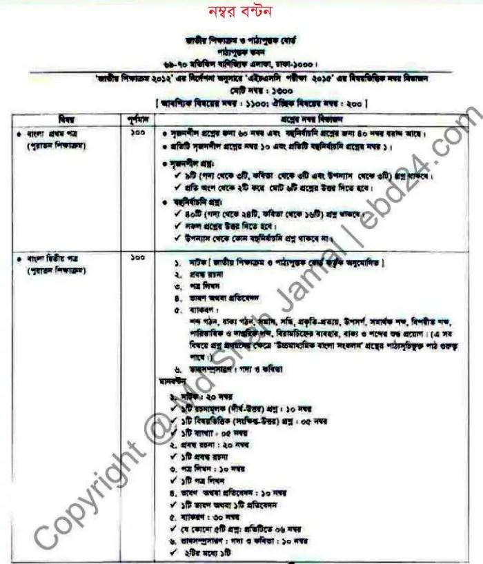 hsc-marks-distribution-2015 Bangla (1)-w700