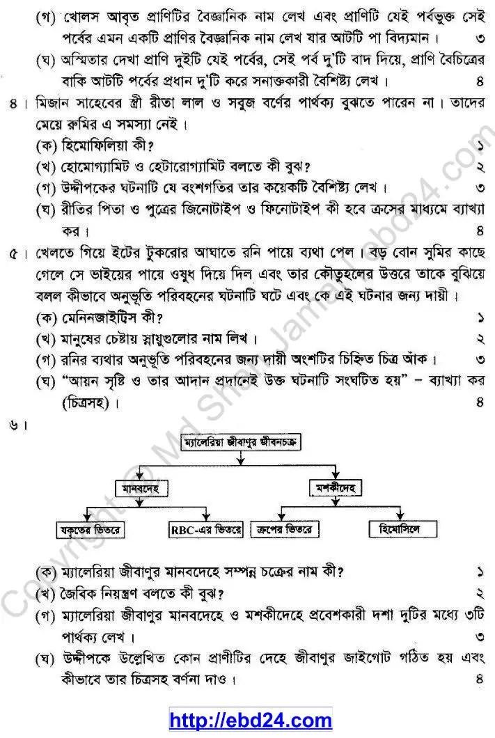 Biology Suggestion Hsc 2014 (2)