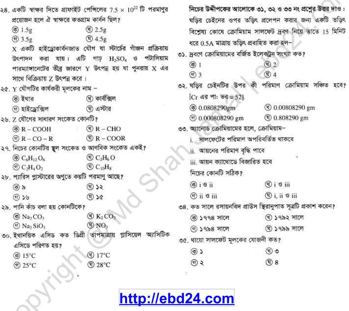 Chemistry Suggestion and Question Patterns of SSC Examination 2014 (4)