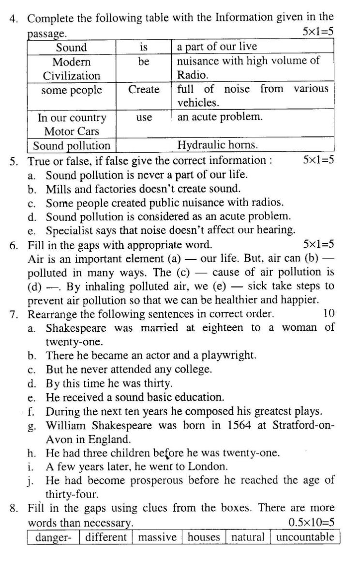English Suggestion and Question Patterns of JSC Examination 2013_3