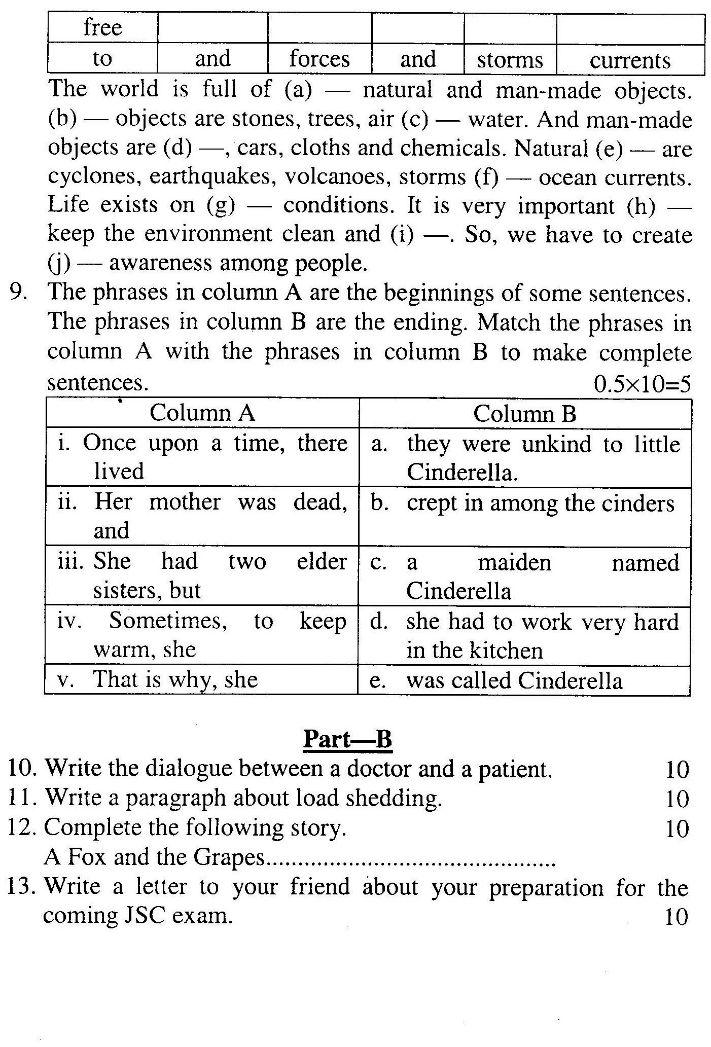 English Suggestion and Question Patterns of JSC Examination 2013_4