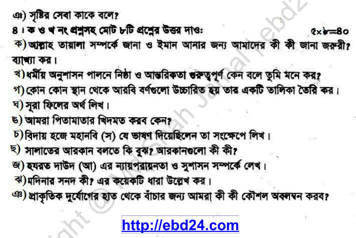Religion Suggestion and Question Patterns of PSC Examination 2013 (4)