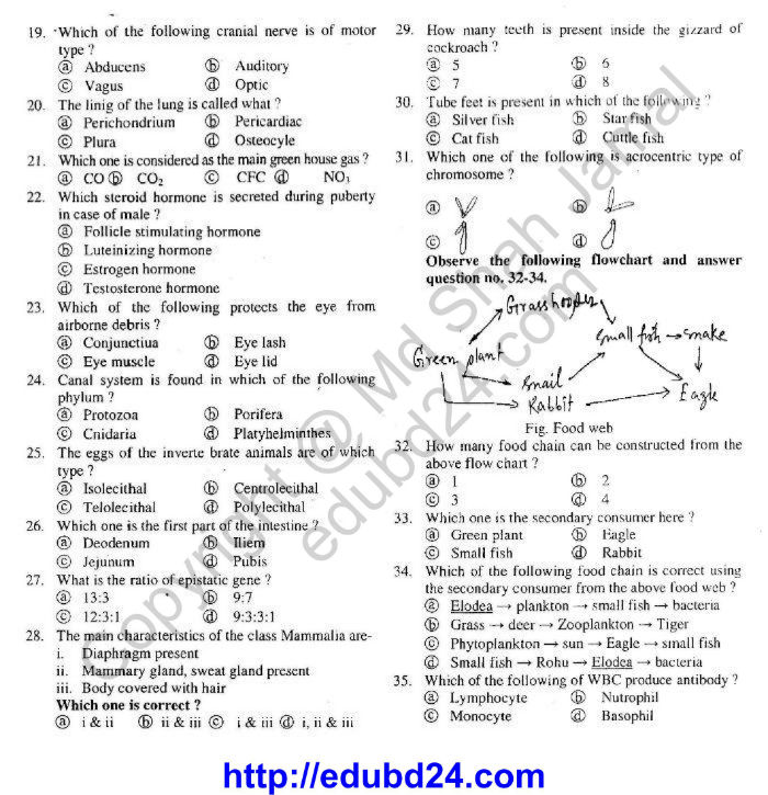 ev Biology 2nd 27.2.2014 (4)