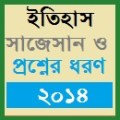 Suggestion and Question Patterns of HSC Examination 2014
