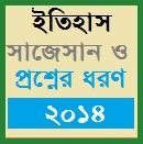History Suggestion and Question Patterns of HSC Examination 2014