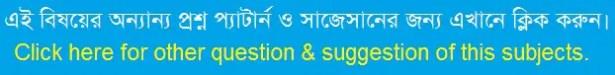 JSC Bengali 2nd Paper MCQ Baghdhara