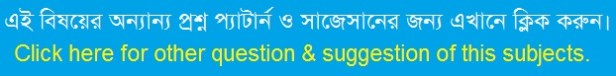 JSC Buddist Religion and moral education MCQ Question with Answer Chapter 5