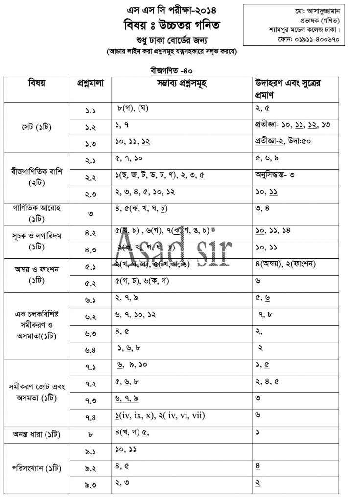 SSC Higher Math Suggation for 2014 (1)