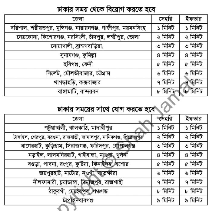 Ramadan Calendar Sehri and Iftar Timing 2016 Bangladesh