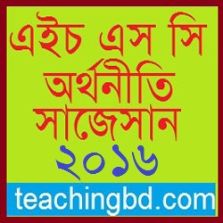 Economics 1st Paper Suggestion and Question Patterns of HSC Examination 2016