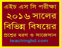 Suggestion and Question Patterns of HSC Examination 2016