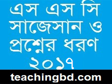 Suggestion and Question Patterns of SSC Examination 2017